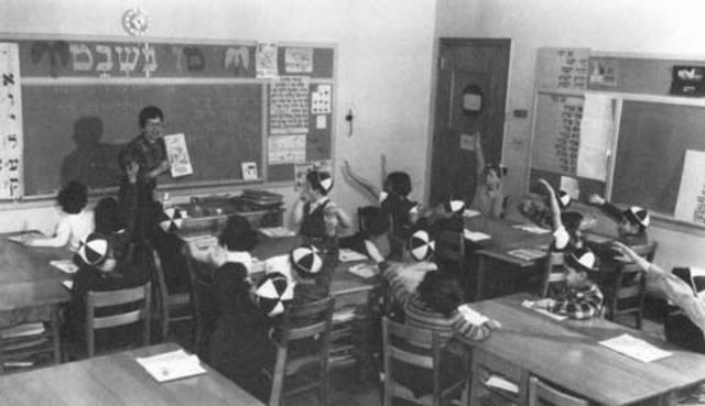 Timeline of American Jewish Education  Timetoast timelines