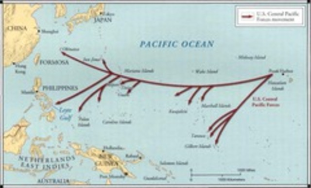 WWII Timeline | Timetoast timelines
