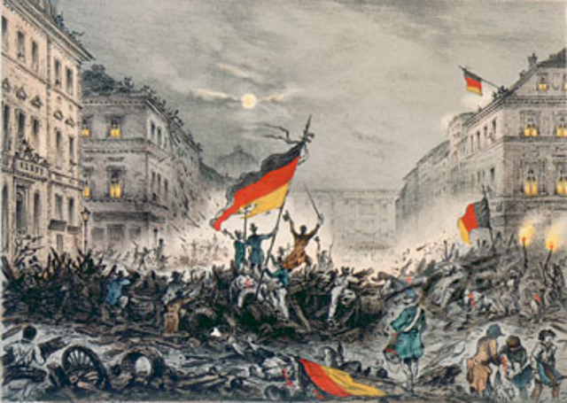 How Revolutions Guided and Changed Europe from 1648-1948