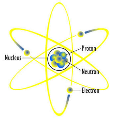bohr diagram for lithium r33 rb25det wiring history of atomic theory timeline | timetoast timelines