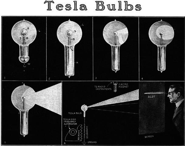Tesla Wireless Light Bulb