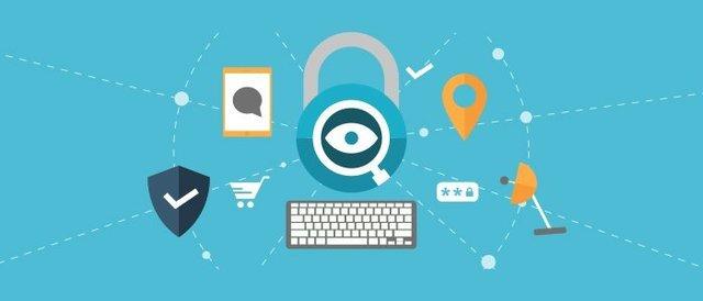 Linea Del Tiempo Derecho A La Protección De Datos