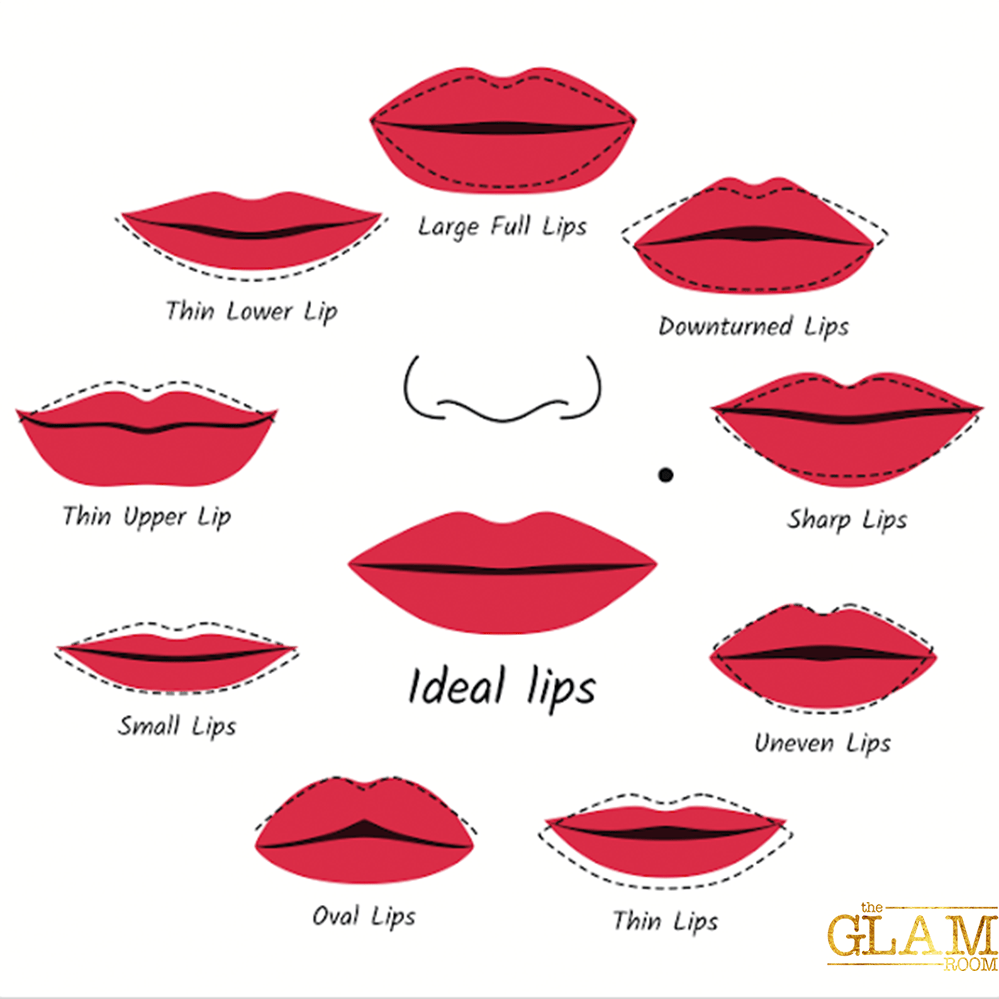 use liner and lipstick