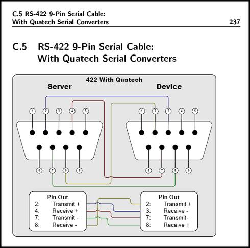 Rs 422 Wiring Diagram  Somurich