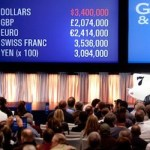 2010 Scottsdale Auction Results – Gooding & Company