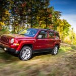 Jeep Patriot Latitude 4×4 – Driving Report