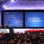 Gooding and Company Pebble Beach 2014 – Auction Results