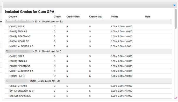 GPA Calculation Worksheet – Illuminate Education
