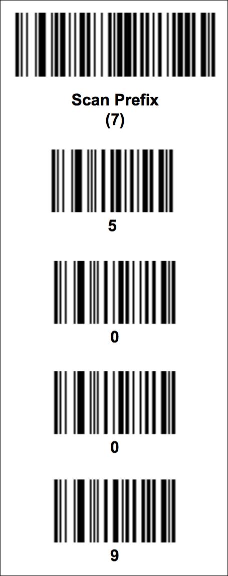 Programming Guide: Symbol (Motorola/Zebra) DS3508/DS6707