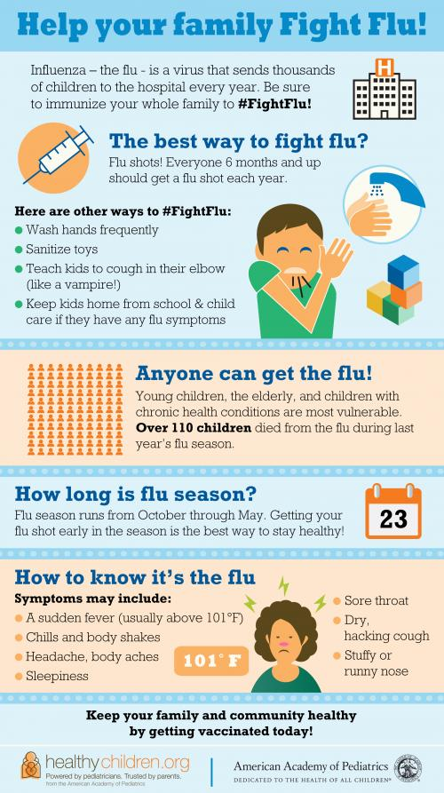 Forestburg ISD - Flu Prevention