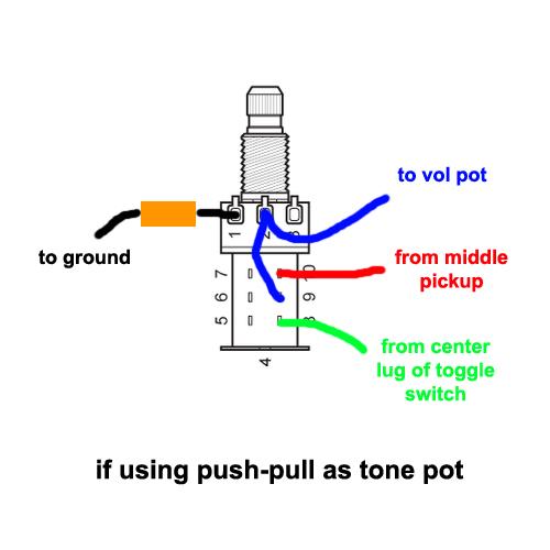 guitar wiring diagrams push pull pot