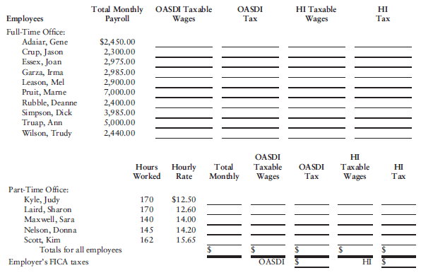 [Solved] The monthly and hourly wage schedule for the