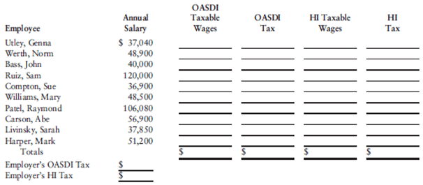 [Solved] Empty Fields Company pays its salaried employees