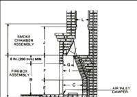 Masonry Fireplace Design - Litchfield Builders SB