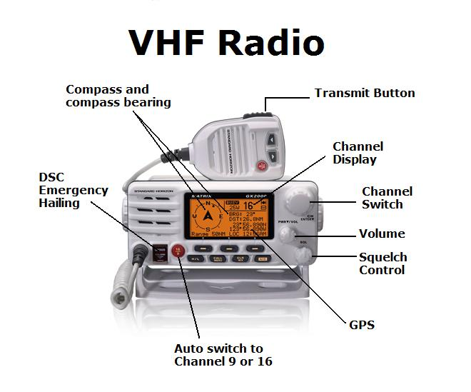 Boaters Blog: VHF Marine Radio