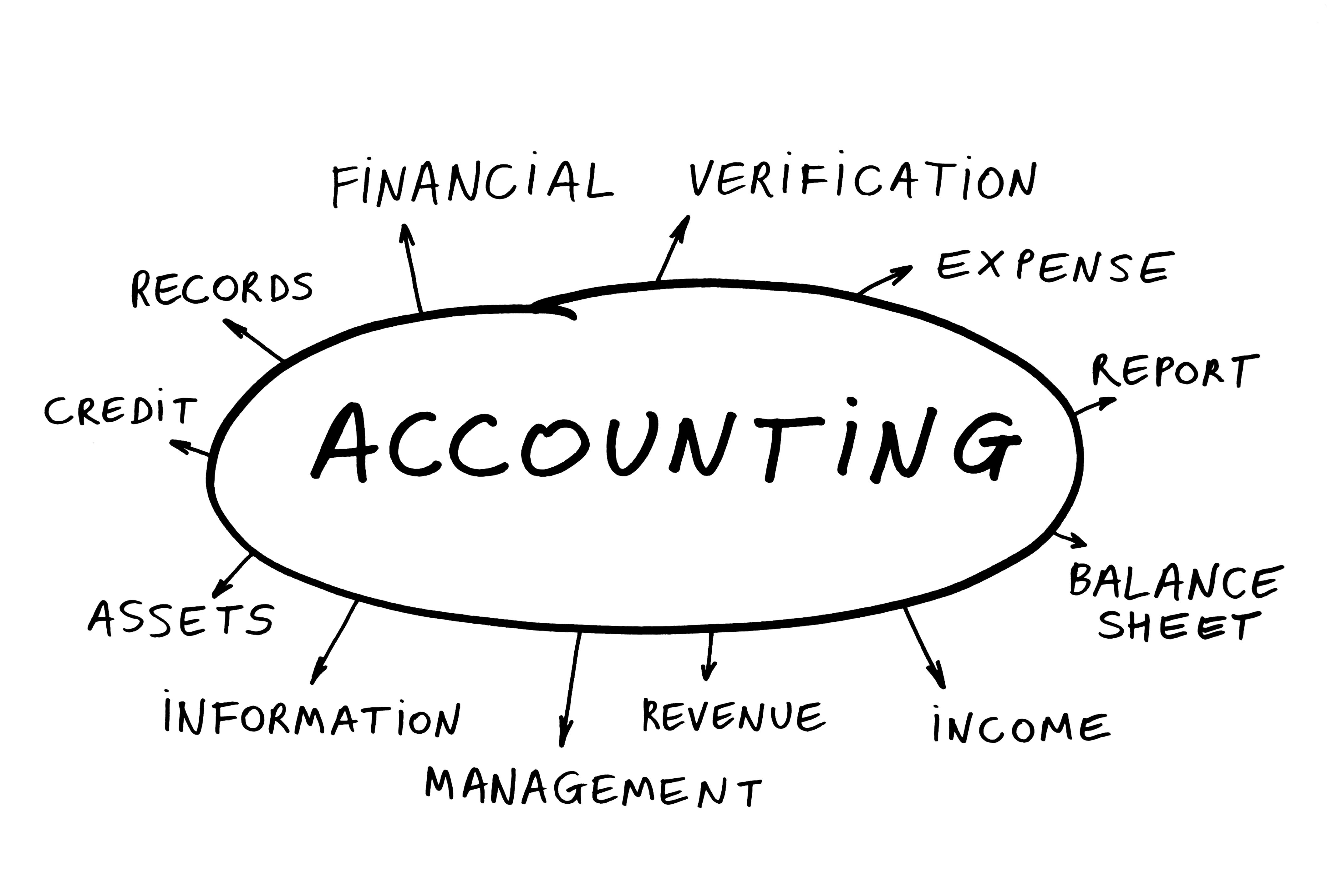 5 tips for implementing the leases accounting standard