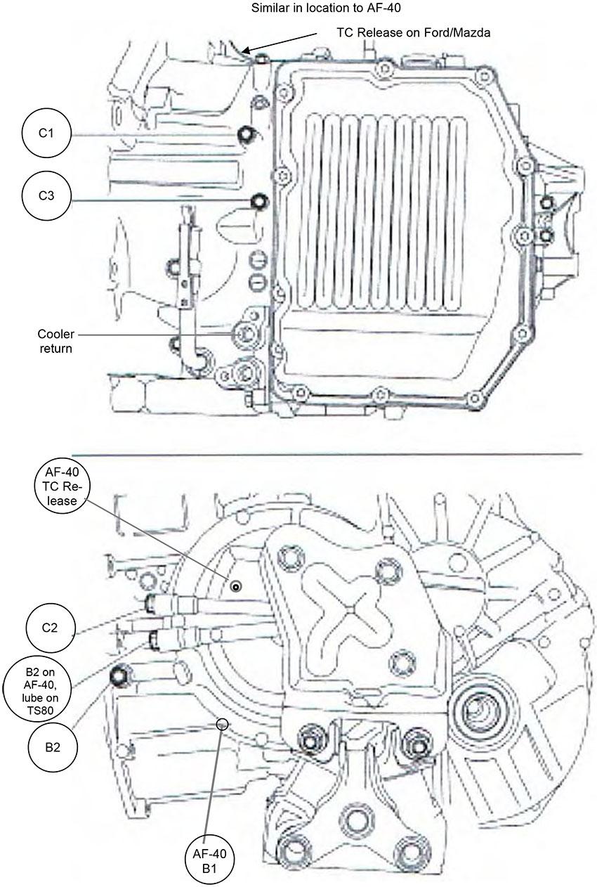 Sonnax AW 6-Speed FWD