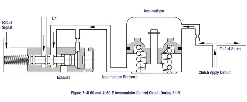Wiring Diagram Likewise 700r4 Transmission Lock Up Wiring