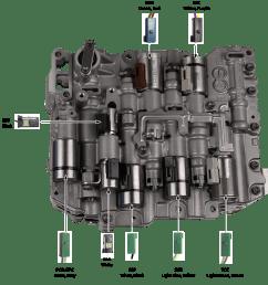 sonnax tf 81sc solenoid connector amp wire color identification allison transmission shift solenoid  [ 1011 x 1007 Pixel ]
