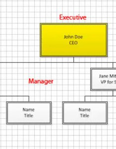 Visio has impressive and sophisticated tools that make use of its own built in intelligence to construct an organizational chart also semi automatic creation org microsoft rh simonsezit