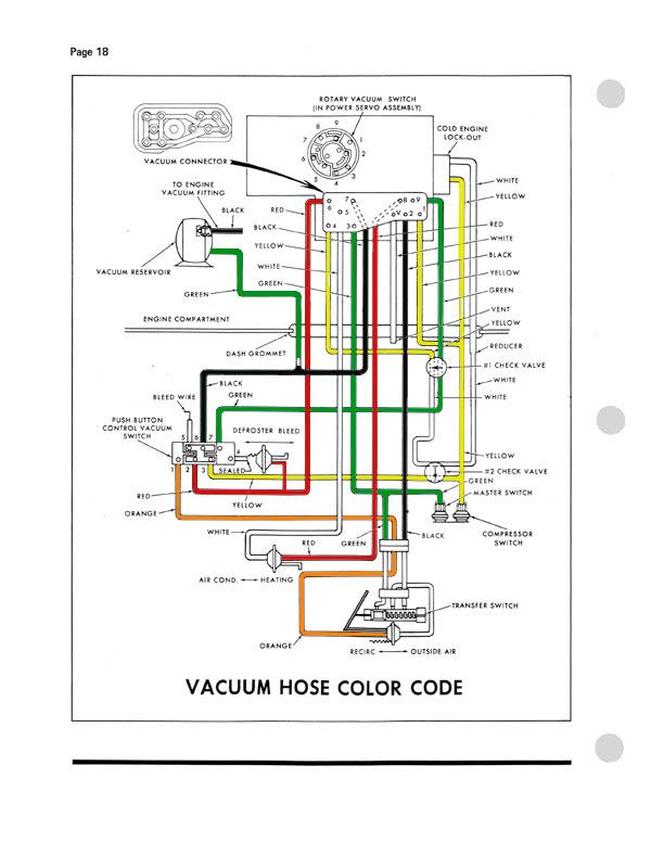 1992 mercedes 500sl wiring diagram for sony xplod radio w123 pdf great installation of early climate control peachparts benz forum rh com trailer receptacle