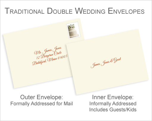 Inner And Outer Wedding Envelope Comparison