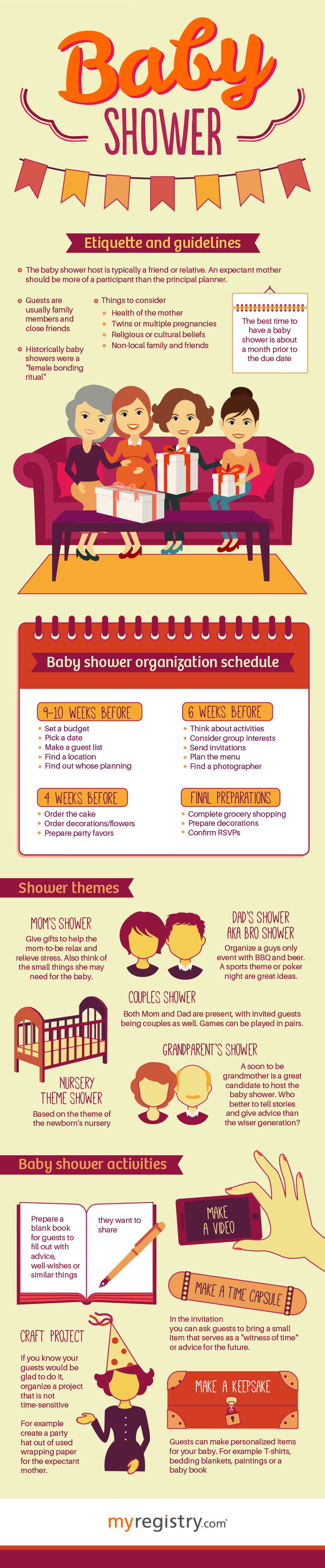 Baby Shower Etiquette and Guidelines  MyRegistry Blog