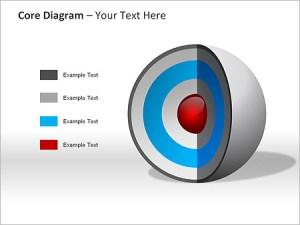 Core Diagram PPT Diagrams & Chart & Design ID 0000001887