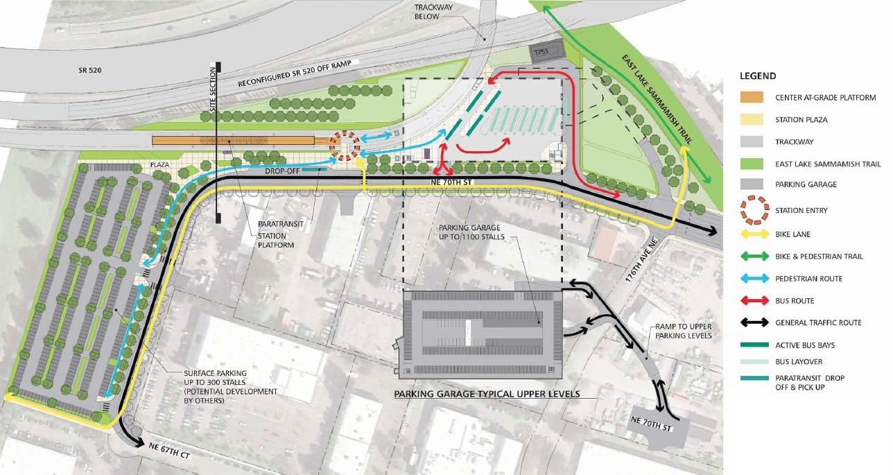 Redmond S Station Designs