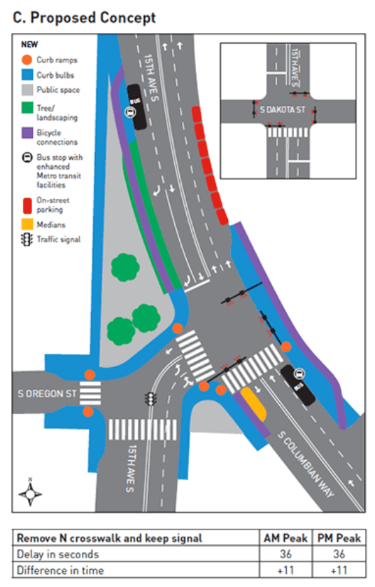 A map of SDOT's compromise design for 15th/Columbian, with no crosswalk on the north side of the intersection and the S Oregon signal.