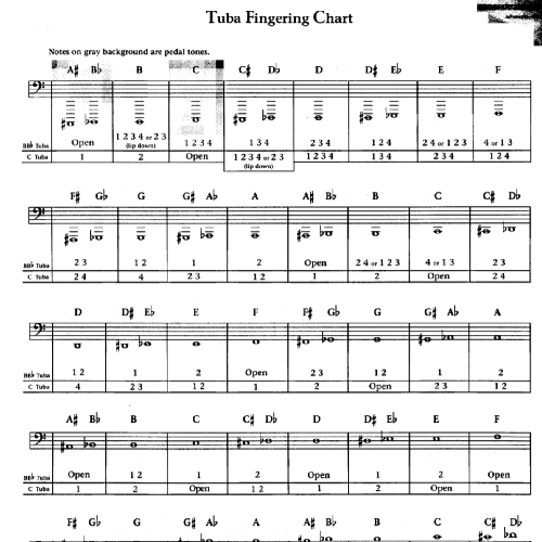 tuba finger chart - Cypru.hamsaa.co