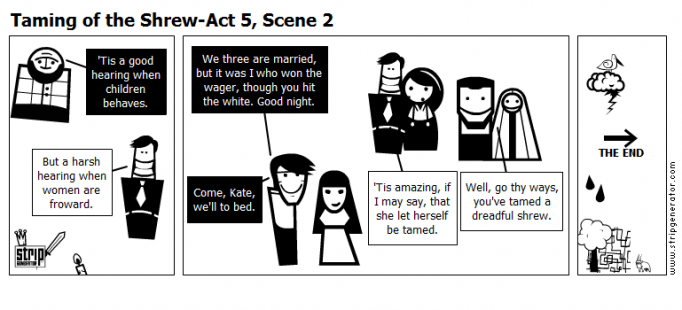 Taming of the shrew act 5. The Taming of the Shrew Act 5