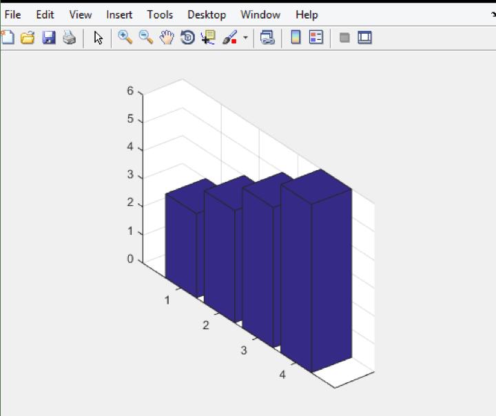bar graph matlab everything