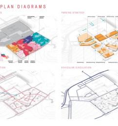 master plan diagrams [ 1920 x 1080 Pixel ]