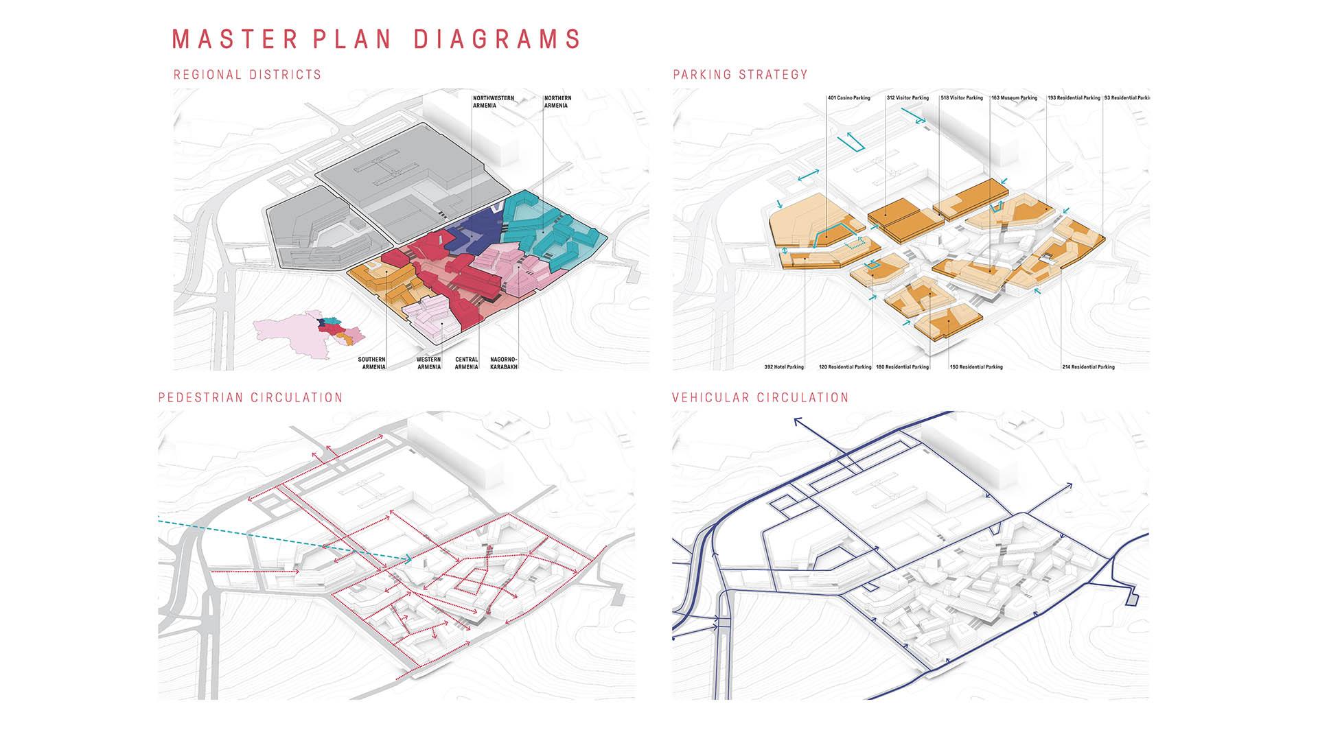 hight resolution of master plan diagrams