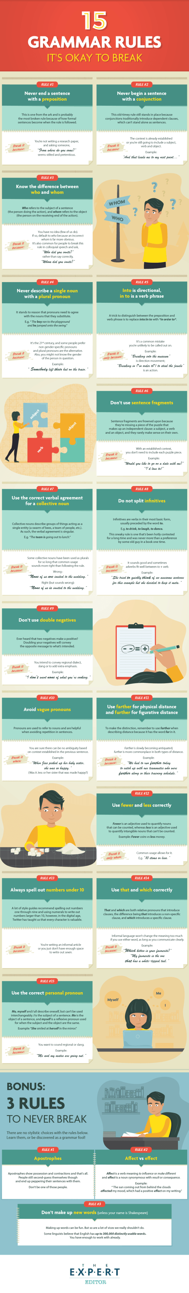 Infographic: 15 Grammar Rules You Learned in School That You Can Break With Impunity Infographic