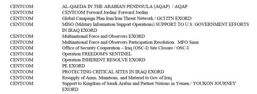 A list of operations and other activities within US Central Command, which Yahoo News was first to report. Yukon Journey, misspelled