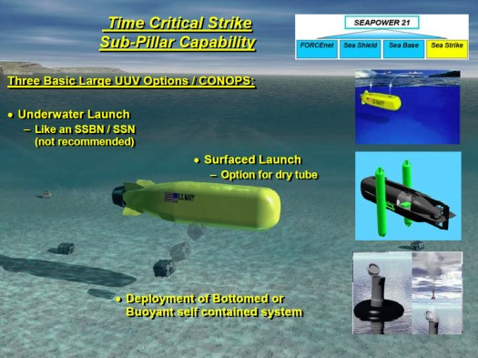Another US Navy graphic describing potential time-critical strike missions for future XLUUVs and how they might carry the stand-off weapons.