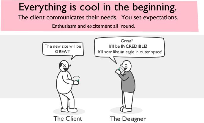 https://i0.wp.com/s3.amazonaws.com/theoatmeal-img/comics/design_hell/1.png