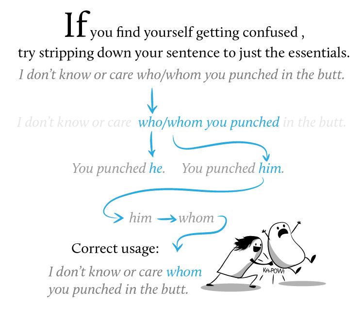 Demotic Sentence Use