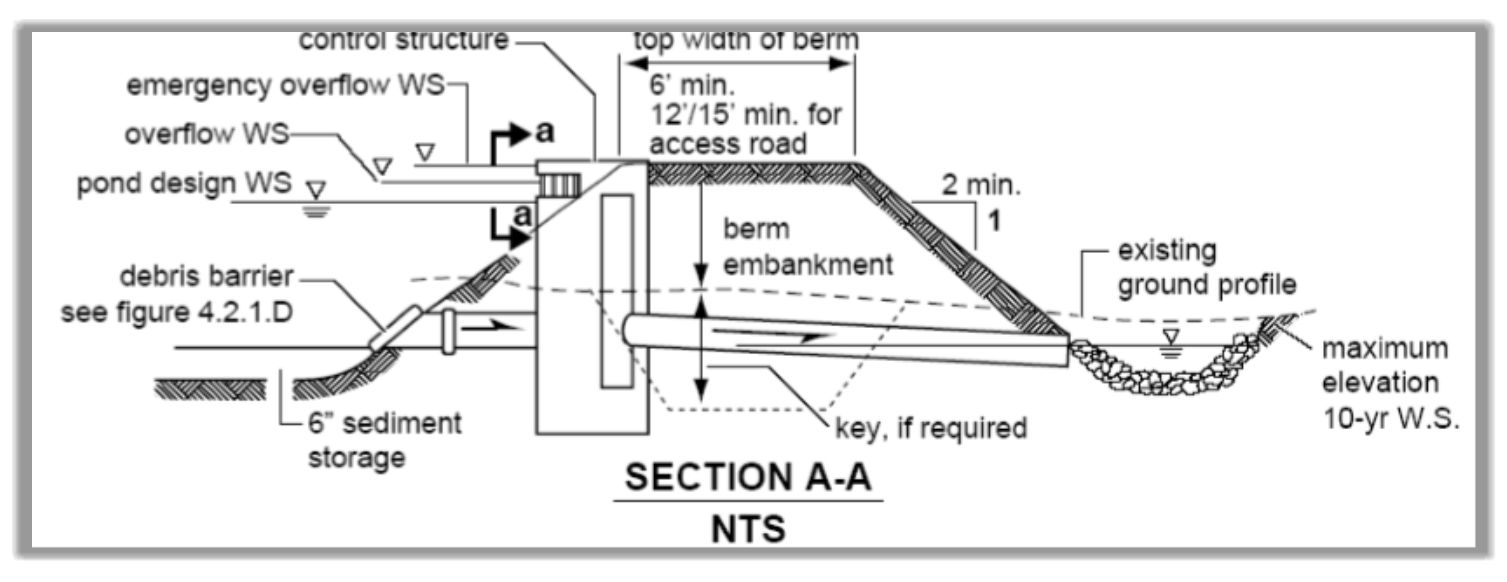 SSA Stormwater Control Structure