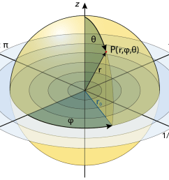 figure 7 7 use of polar spherical coordinates r and is standard for solving schr dinger s equation  [ 1050 x 765 Pixel ]