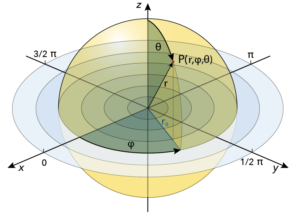 medium resolution of figure 7 7 use of polar spherical coordinates r and is standard for solving schr dinger s equation