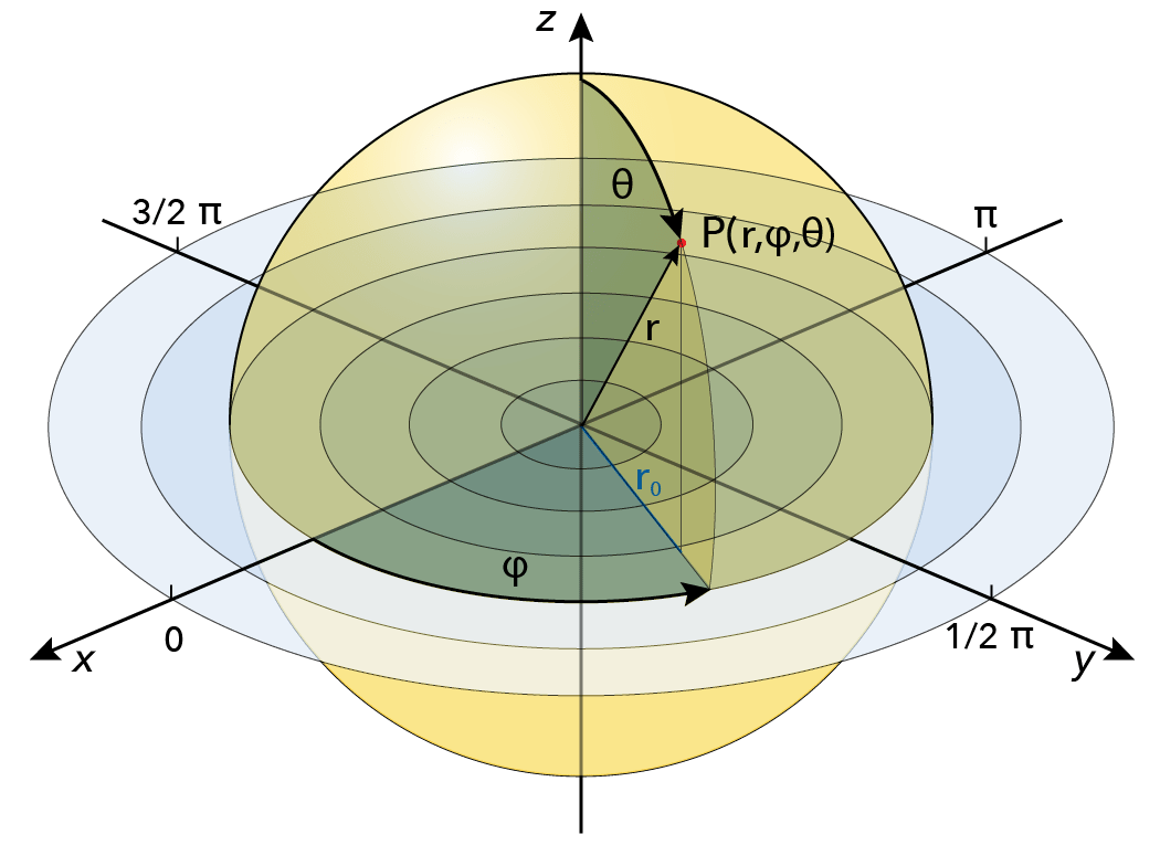hight resolution of figure 7 7 use of polar spherical coordinates r and is standard for solving schr dinger s equation