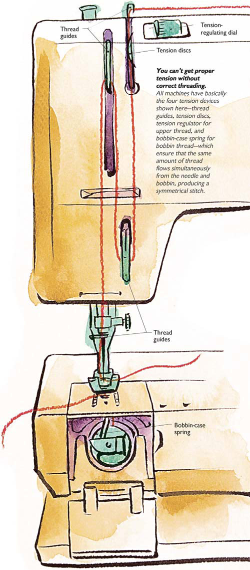 Setting your bobbin tension