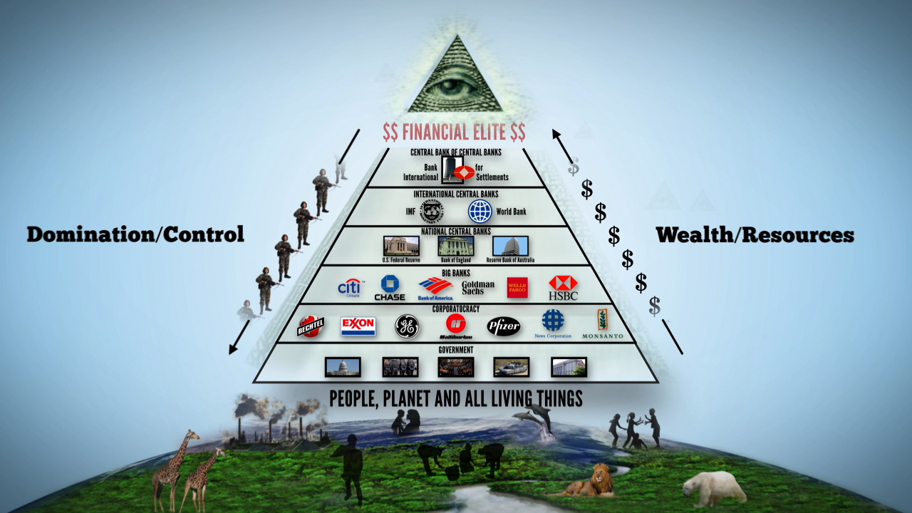 Image result for elites and wealthy control world