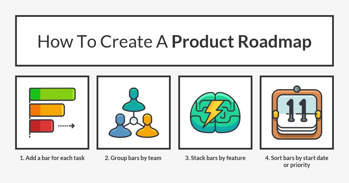 Product Roadmap LinkedIn Post Template