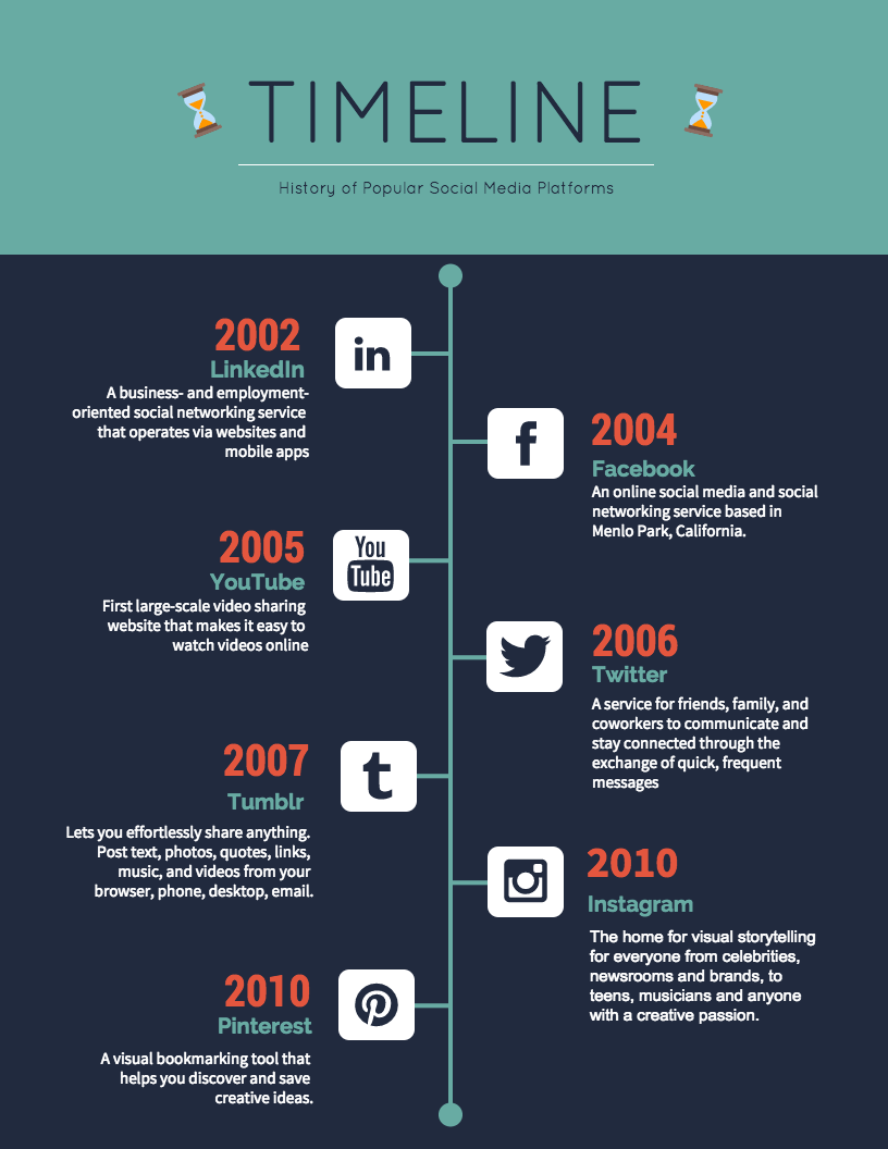 Dark Social Media Timeline Infographic Template Venngage