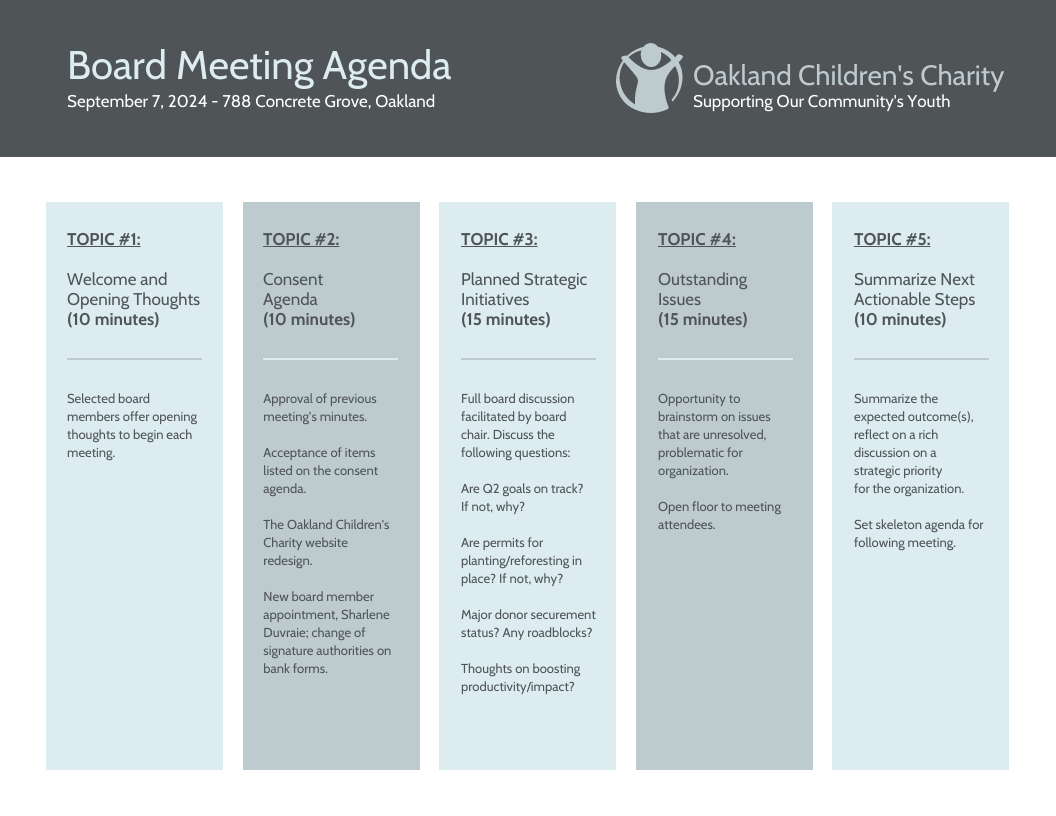 16/06/2021· the prior meeting's agenda serves as a template for the next meeting. Nonprofit Charity Board Meeting Agenda Template