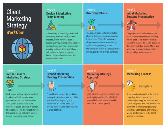 Marketing Timeline Infographic